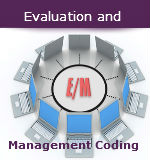 Evaluation and Management Coding