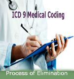 ICD 9 Medical coding Part 3