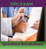 cpc exam question breakdown