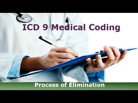 Medical Coding Icd-9 Chapter 4